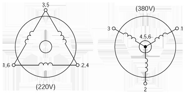 3 Phase Generator Wiring Diagram - Wiring Diagram Data on 3 phase 2 pole synchronous generator, stator wiring diagram, generator stator winding diagram,