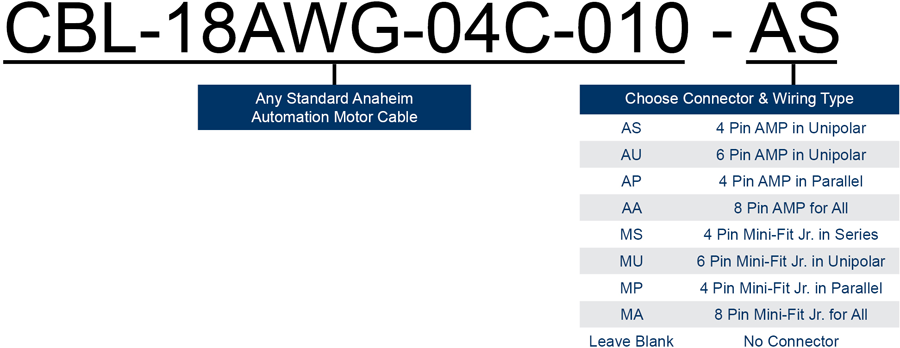 Connector Adders - Amp Wiring Style Ordering Information