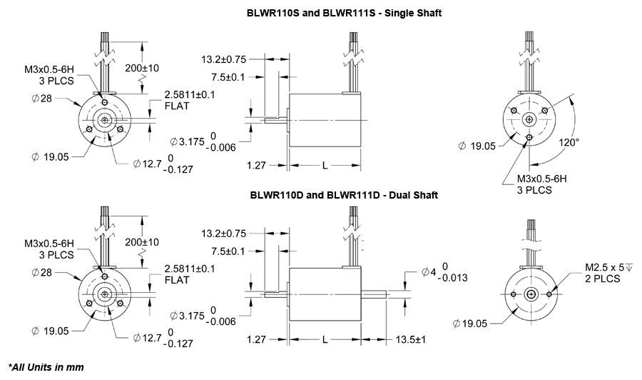 Brushless DC Motors - BLWR110 & 111 Dimensions