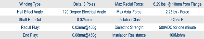 Brushless DC Motors - BLY17MDA specifications