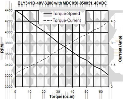 Ac Wiring Diagram Symbols besides Gps Wiring Diagram besides Cc3d Revo Wiring Diagram moreover Pc Schematic Diagram furthermore 1964 Corvette Headlight Wiring Diagram. on apm wiring diagram