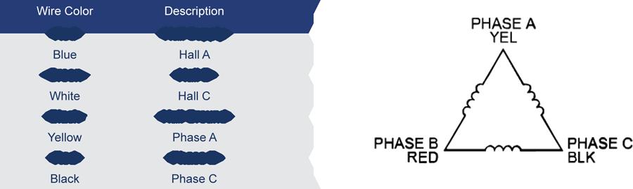 3 phase brushless outrunner motors 3 wiring diagram free