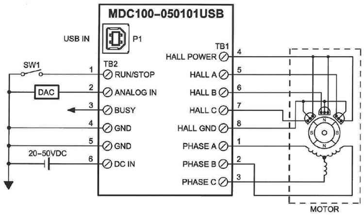 mdc100-050101usb