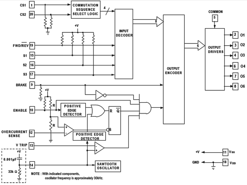 Brushless Motor Commutator - LSI-LS7260N Block Diagram