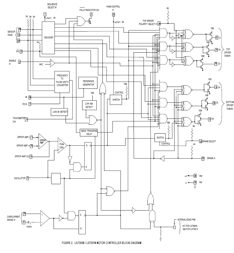 Brushless Motor Controller - LSI-LS7561N Block Diagram