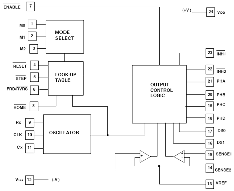 block diagram of stepper motor controller 10 8 castlefans de \u2022lsi ls7290 stepper motor controller rh anaheimautomation com block diagram of stepper motor driver stepper motor