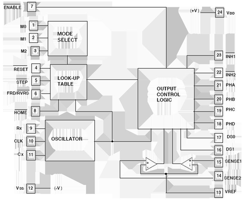 lsi-ls7290 - stepper motor controller,