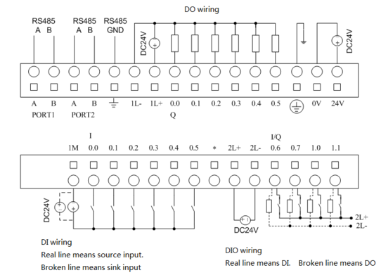 Kinco K2 PLC Wiring Diagram (500x400) index of images plc wiring plc wiring diagrams at crackthecode.co