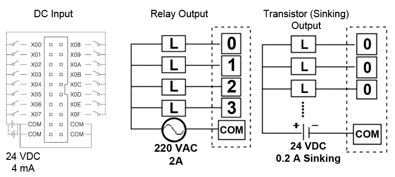 Index Of Imagesplcwiringrhanaheimautomation: Plc Wiring Diagram With Input Output At Gmaili.net