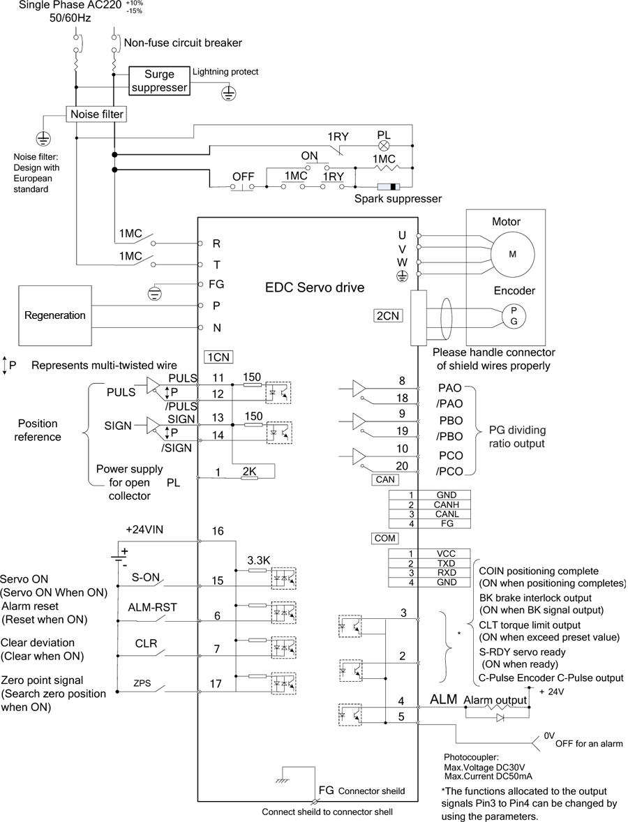 ac servo motor circuit diagram wiring diagrams ac servo motor controller circuit diagram wiring schematics and