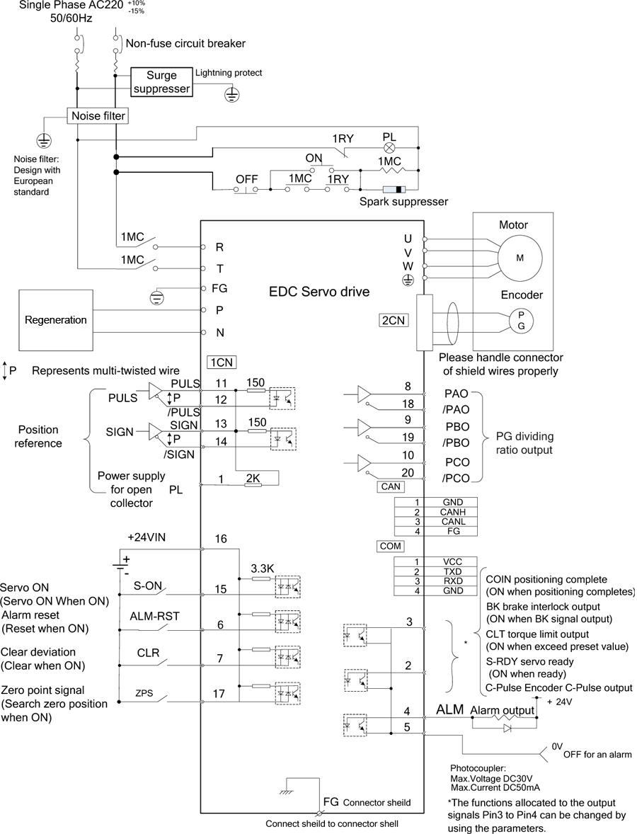 Edc Servo System Wiring Schematic I O Signal Connection