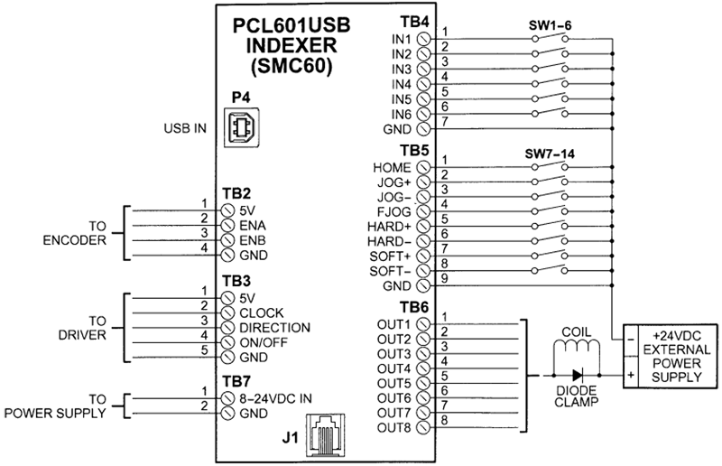 PCL601USB Wiring (800x516) pcl601 programmable controllers plc wiring diagram guide at couponss.co