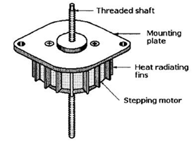 Figure 2: Physical components of a PM stepper actuator with a threaded shaft and a mounting plate.