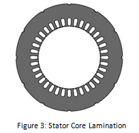 Figure 3: Stator Core Lamination