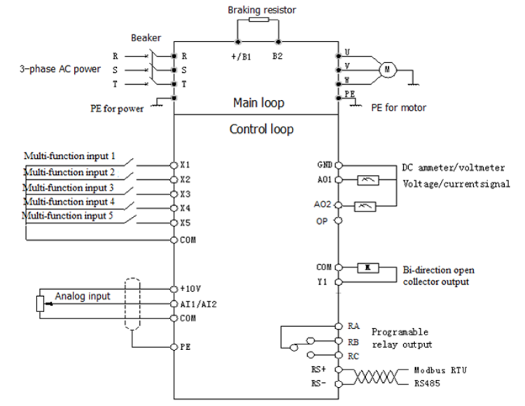 Kinco CV100 2S Wiring Diagram (750 x 650) index of images vfd micro 850 wiring diagram at et-consult.org