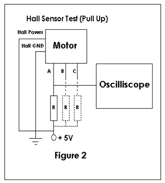 Hall Sensor Test Figure 2