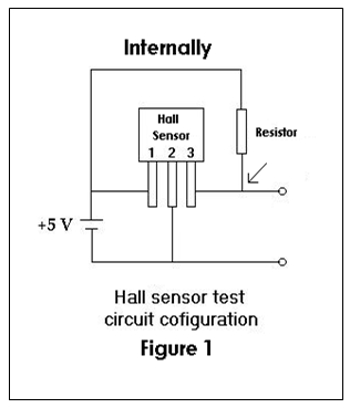 Emf Wiring Harness further Wiring Harness Design Ppt moreover Induction Loop Wiring Diagram together with Wiring Harness Design Pdf also Viewtopic. on faraday wiring