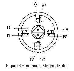 single phase stator wiring diagram with Permanent Mag  Stepper Motor Operation on 3 Phase Regulator Diagram furthermore Hybridexcitationsynchronousmachine as well 9 Lead Single Phase Motor Wiring Diagrams Colors furthermore Induction Motor Pole Formula together with 3 Phase Wiring Diagram Uk.