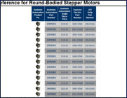 Stepper Motor Cross Reference List