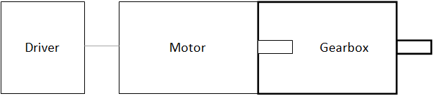 driver and motor