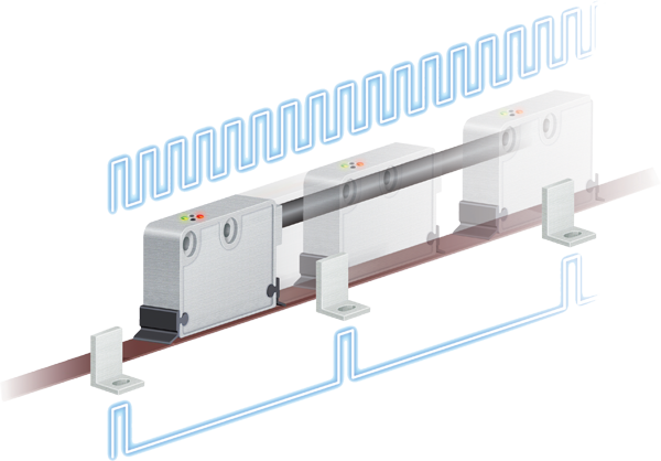 linear encoder moving